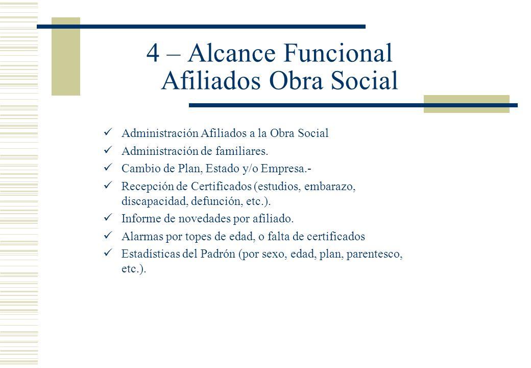 4 – Alcance Funcional Afiliados Obra Social