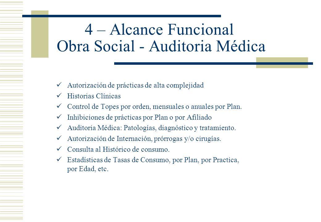 4 – Alcance Funcional Obra Social - Auditoria Médica