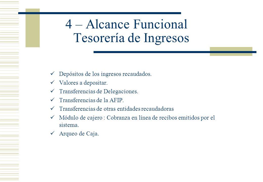 4 – Alcance Funcional Tesorería de Ingresos