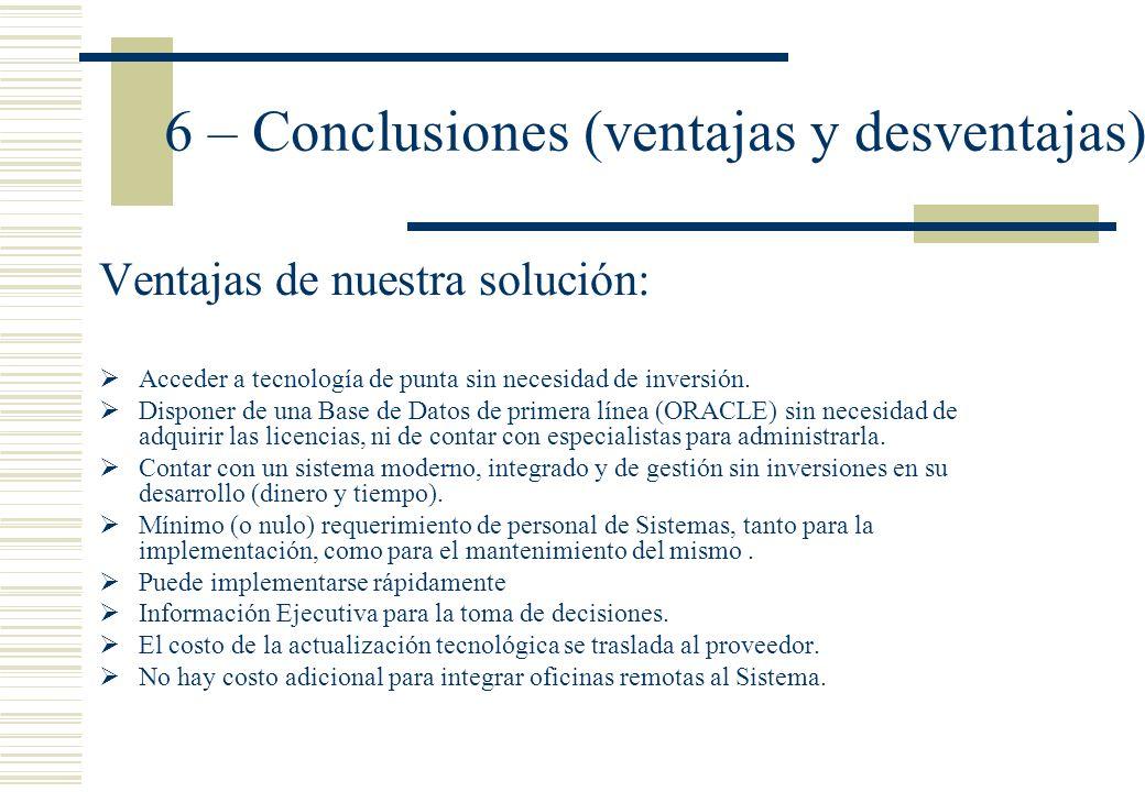 6 – Conclusiones (ventajas y desventajas)