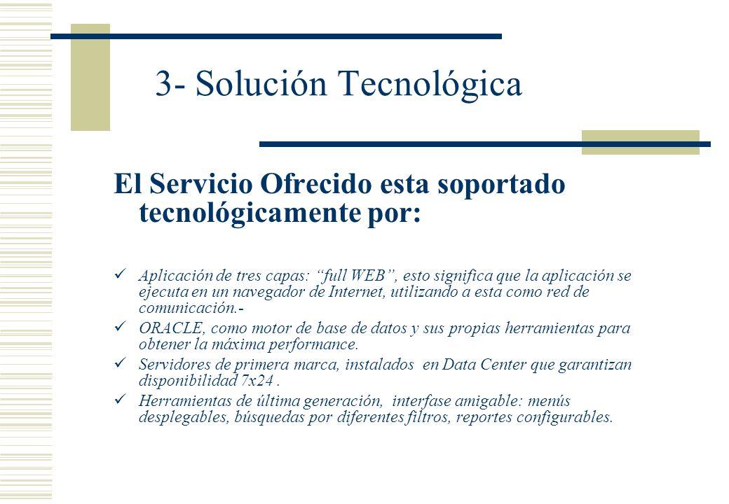 3- Solución Tecnológica