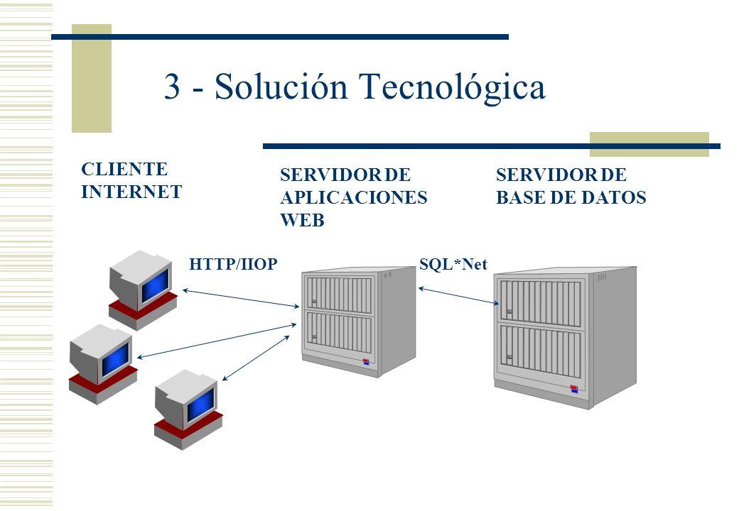 3 - Solución Tecnológica