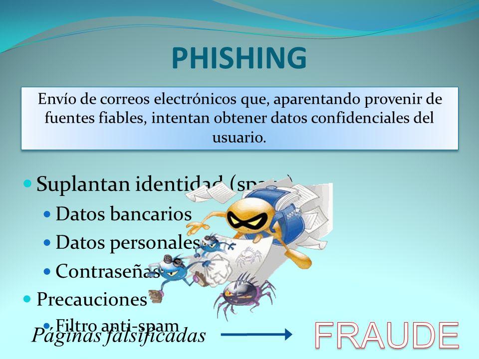 FRAUDE PHISHING Suplantan identidad (spam) Páginas falsificadas