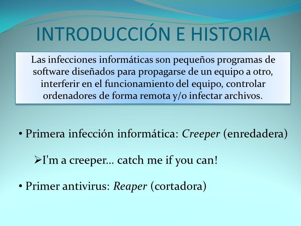 INTRODUCCIÓN E HISTORIA