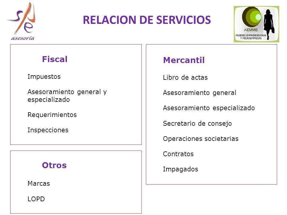 RELACION DE SERVICIOS Fiscal Mercantil Otros Impuestos Libro de actas