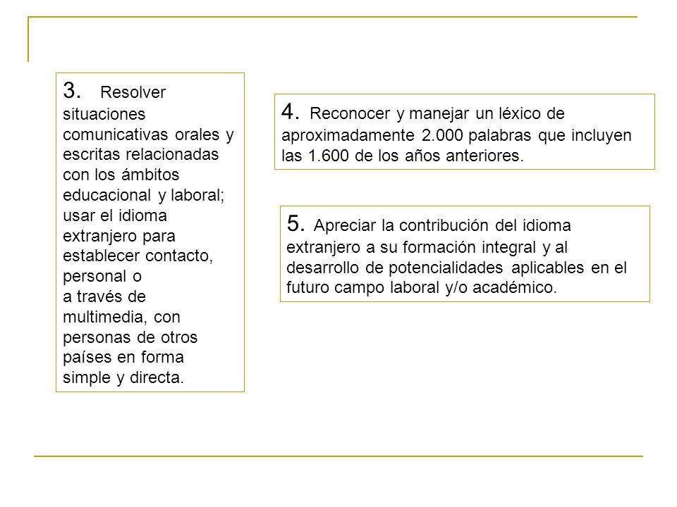 3. Resolver situaciones comunicativas orales y escritas relacionadas con los ámbitos