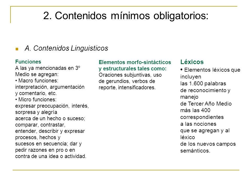 2. Contenidos mínimos obligatorios: