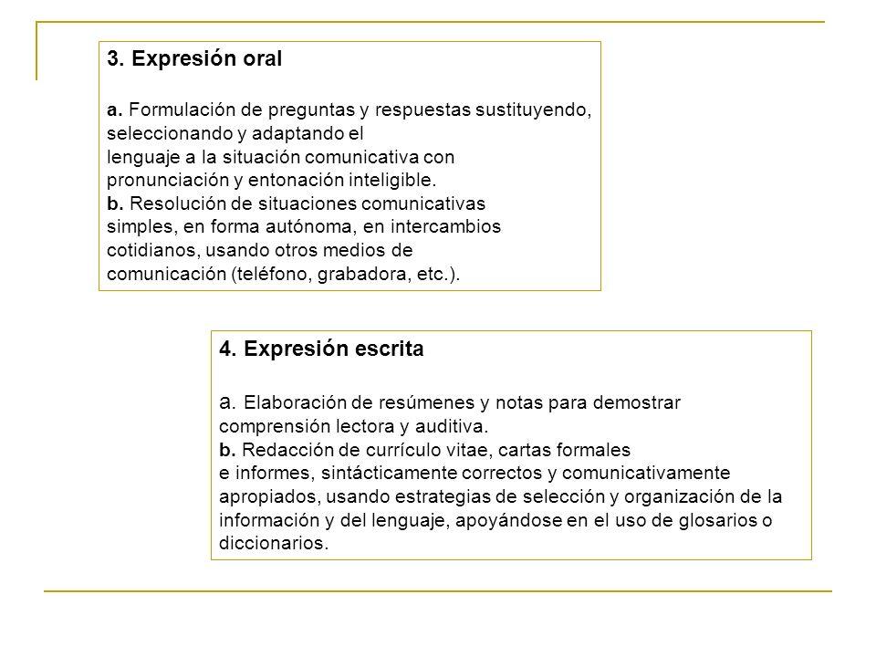 a. Elaboración de resúmenes y notas para demostrar