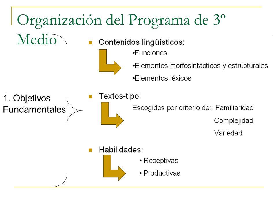 Organización del Programa de 3º Medio