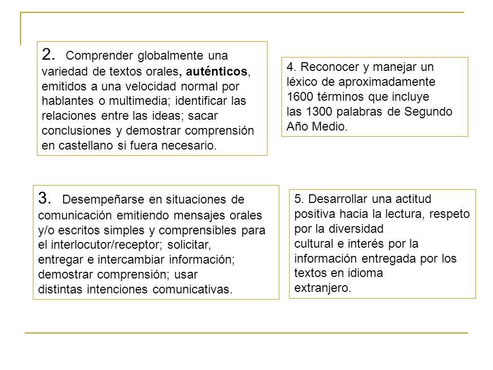 2. Comprender globalmente una variedad de textos orales, auténticos, emitidos a una velocidad normal por hablantes o multimedia; identificar las