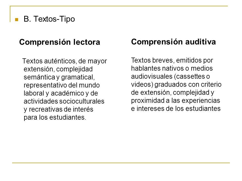 B. Textos-Tipo Comprensión lectora Comprensión auditiva