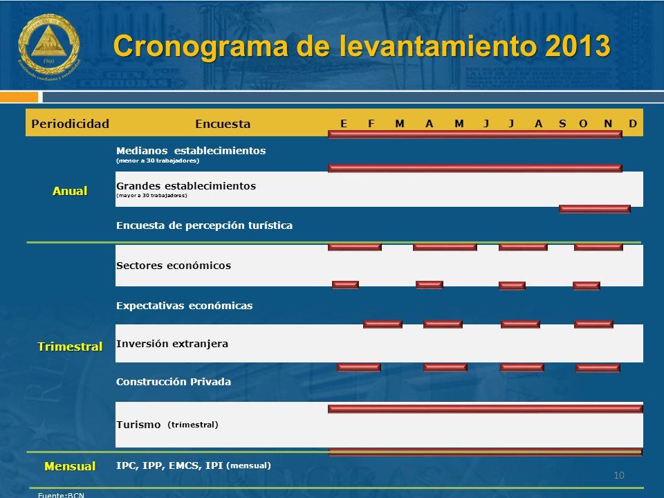 Cronograma de levantamiento 2013