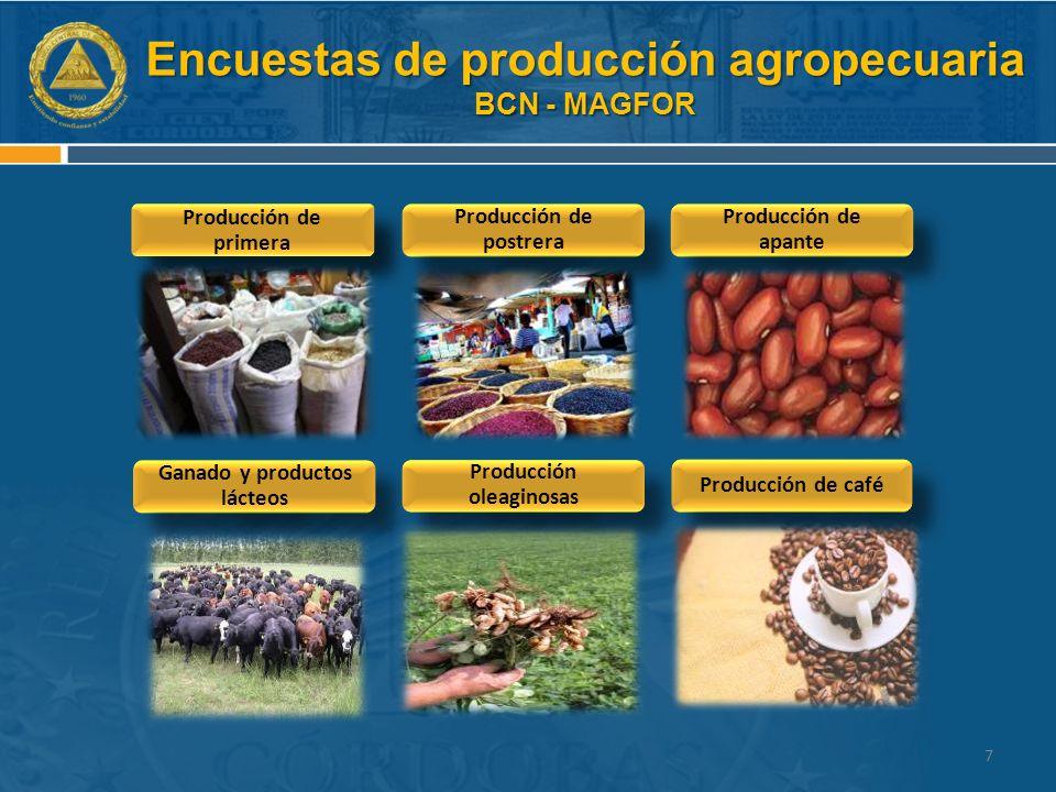 Encuestas de producción agropecuaria