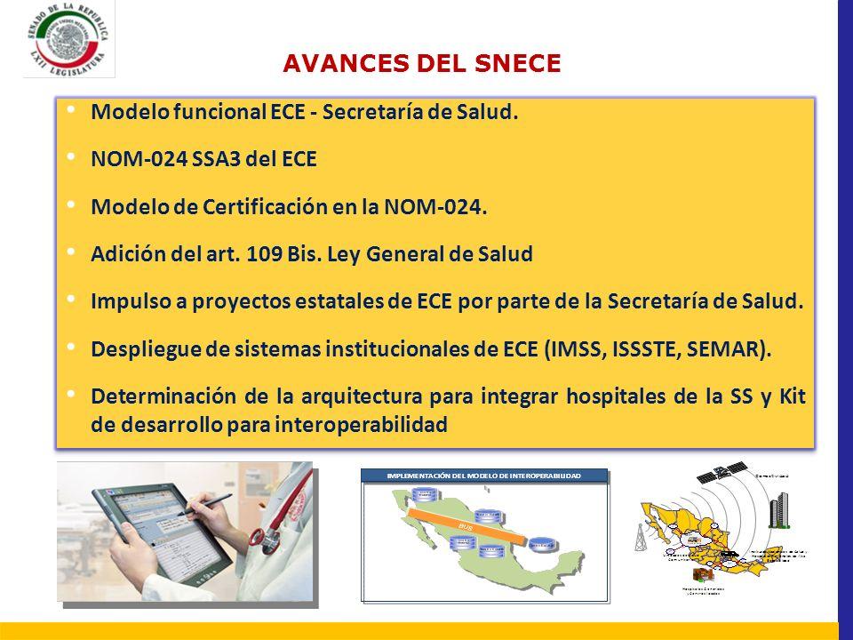 Modelo funcional ECE - Secretaría de Salud. NOM-024 SSA3 del ECE