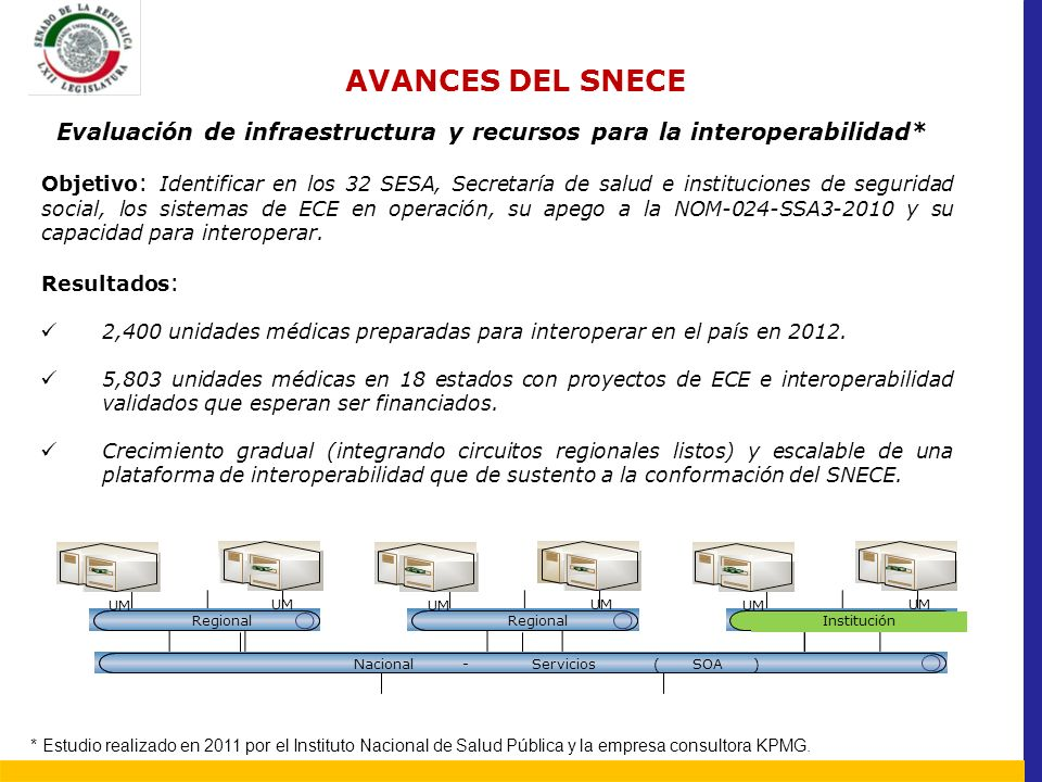 Evaluación de infraestructura y recursos para la interoperabilidad*