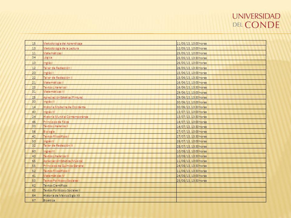 15 Metodología del Aprendizaje. 11/05/13, 10:00 horas. 13. Metodología de la Lectura. 12/05/13, 10:00 horas.