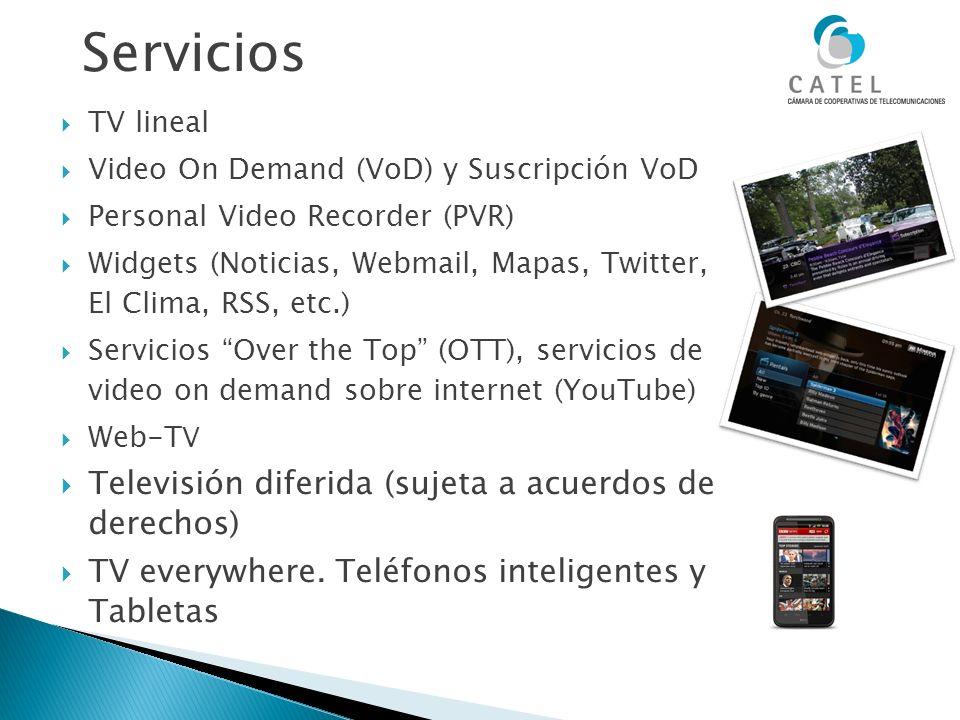 Servicios Televisión diferida (sujeta a acuerdos de derechos)