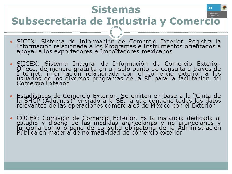 Sistemas Subsecretaria de Industria y Comercio