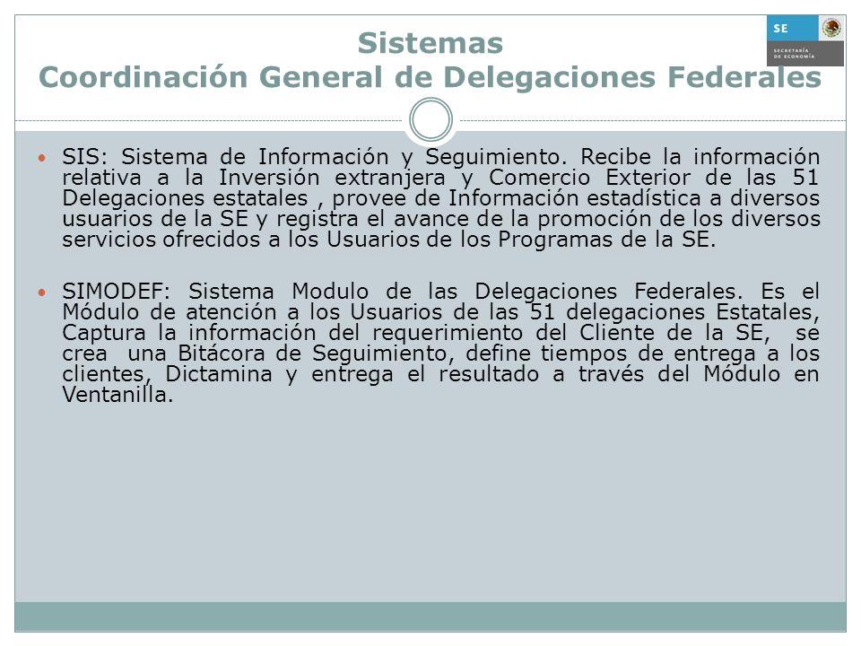 Sistemas Coordinación General de Delegaciones Federales