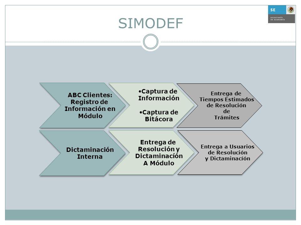 SIMODEF Captura de ABC Clientes: Información Registro de