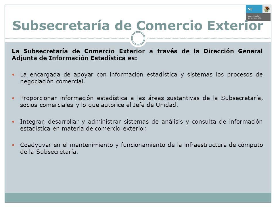 Subsecretaría de Comercio Exterior