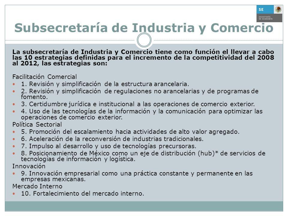 Subsecretaría de Industria y Comercio