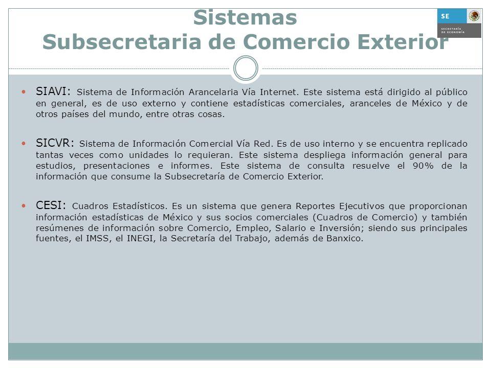 Sistemas Subsecretaria de Comercio Exterior