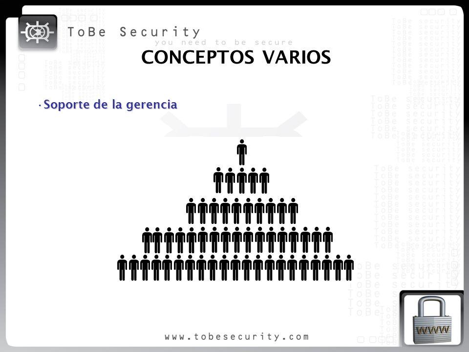 CONCEPTOS VARIOS Soporte de la gerencia