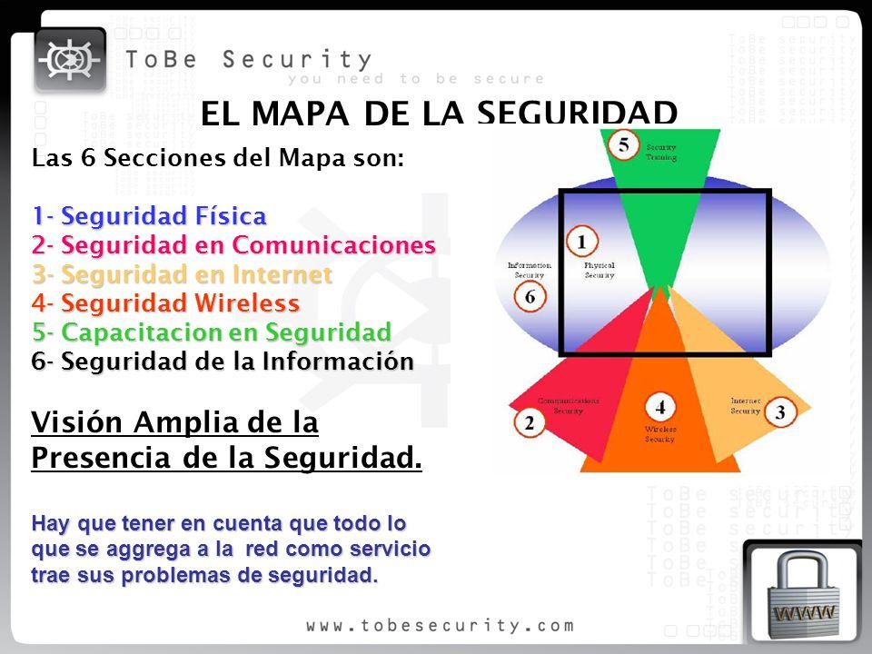 EL MAPA DE LA SEGURIDAD Visión Amplia de la Presencia de la Seguridad.