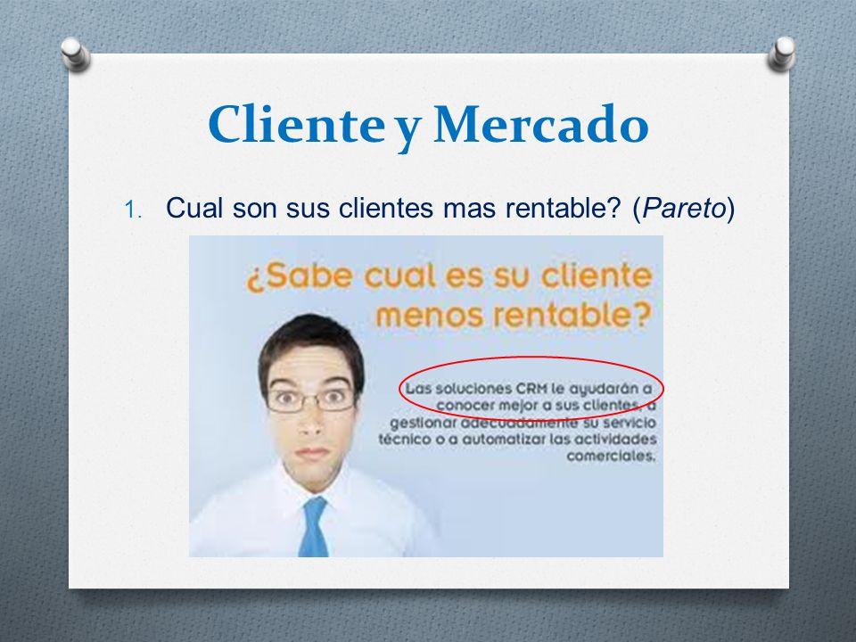 Cliente y Mercado Cual son sus clientes mas rentable (Pareto)