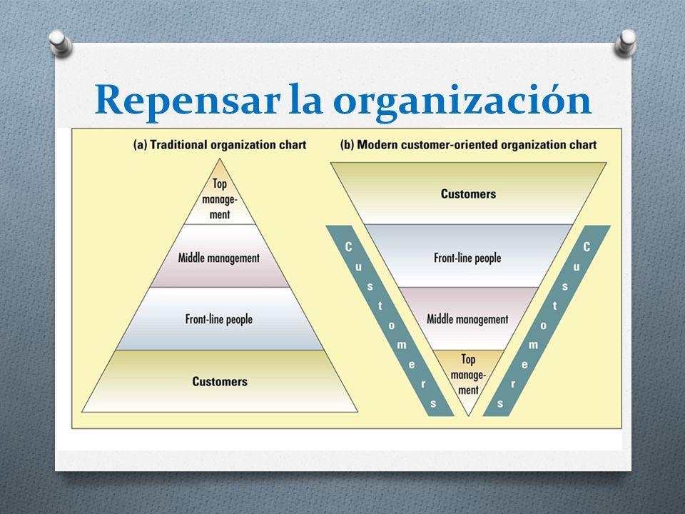 Repensar la organización