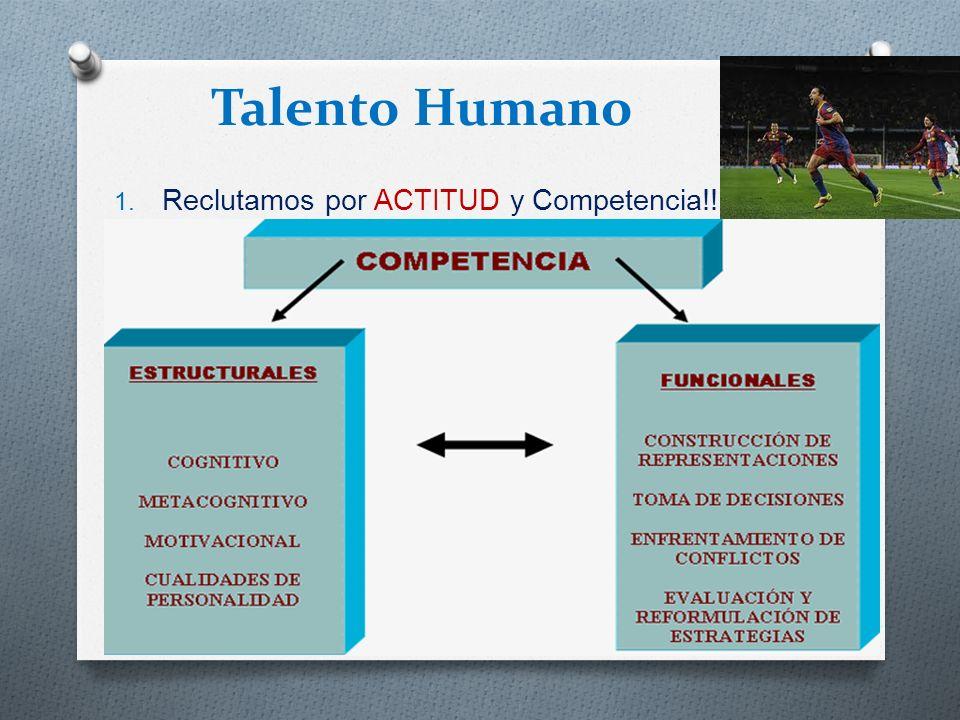 Talento Humano Reclutamos por ACTITUD y Competencia!!!