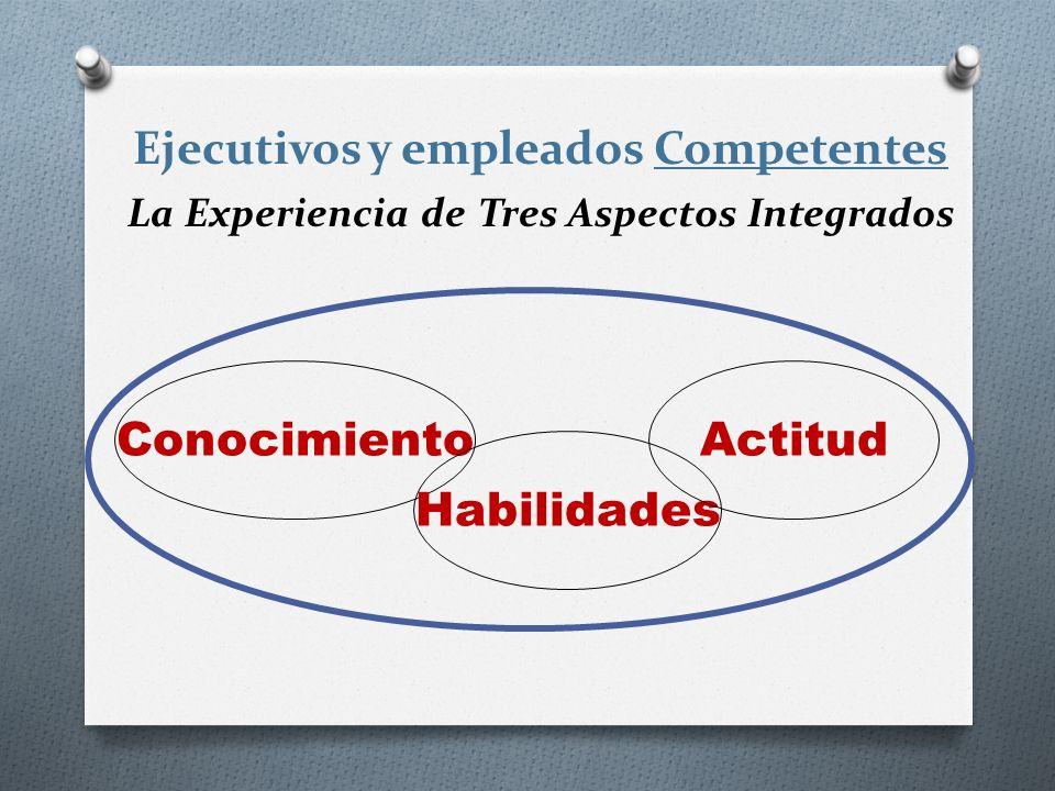 Ejecutivos y empleados Competentes La Experiencia de Tres Aspectos Integrados