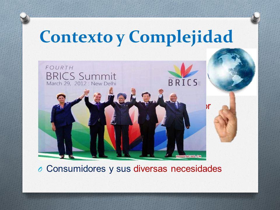 Contexto y Complejidad