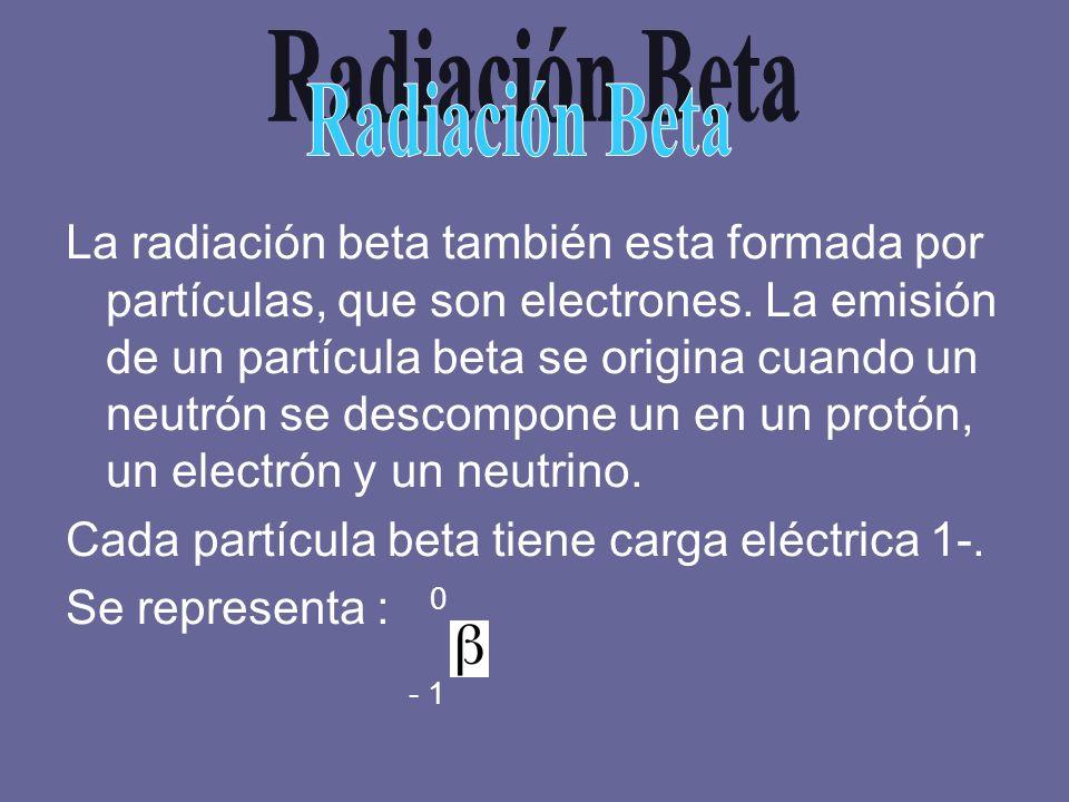 Radiación Beta
