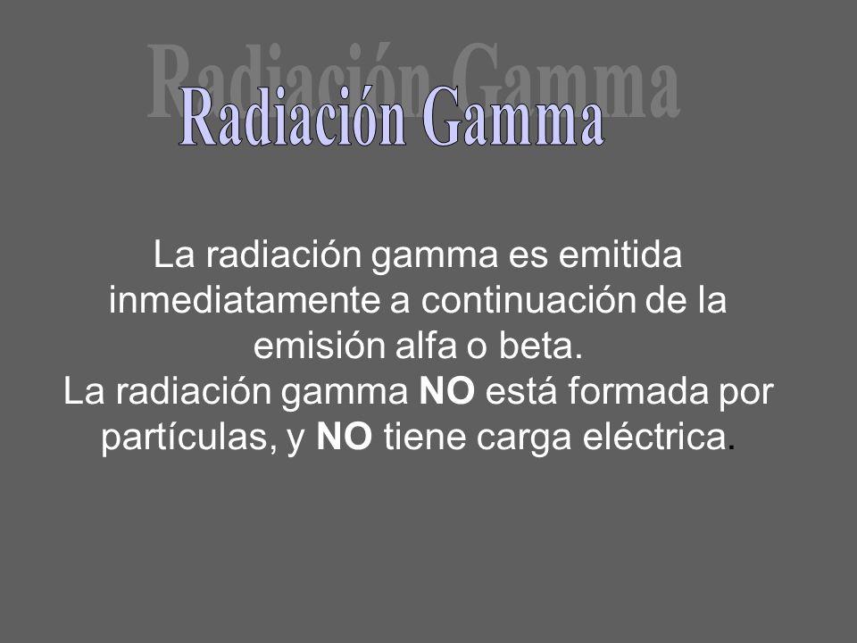 Radiación Gamma