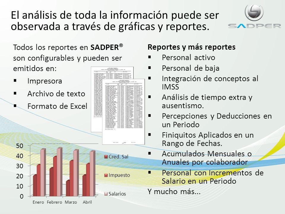 El análisis de toda la información puede ser observada a través de gráficas y reportes.