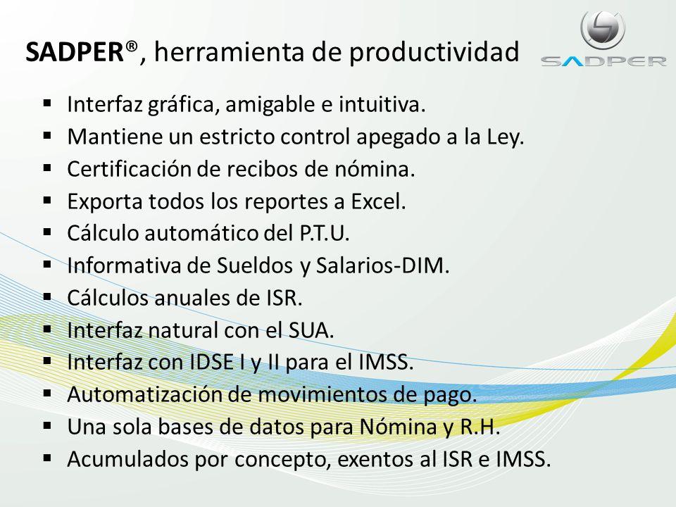 SADPER®, herramienta de productividad
