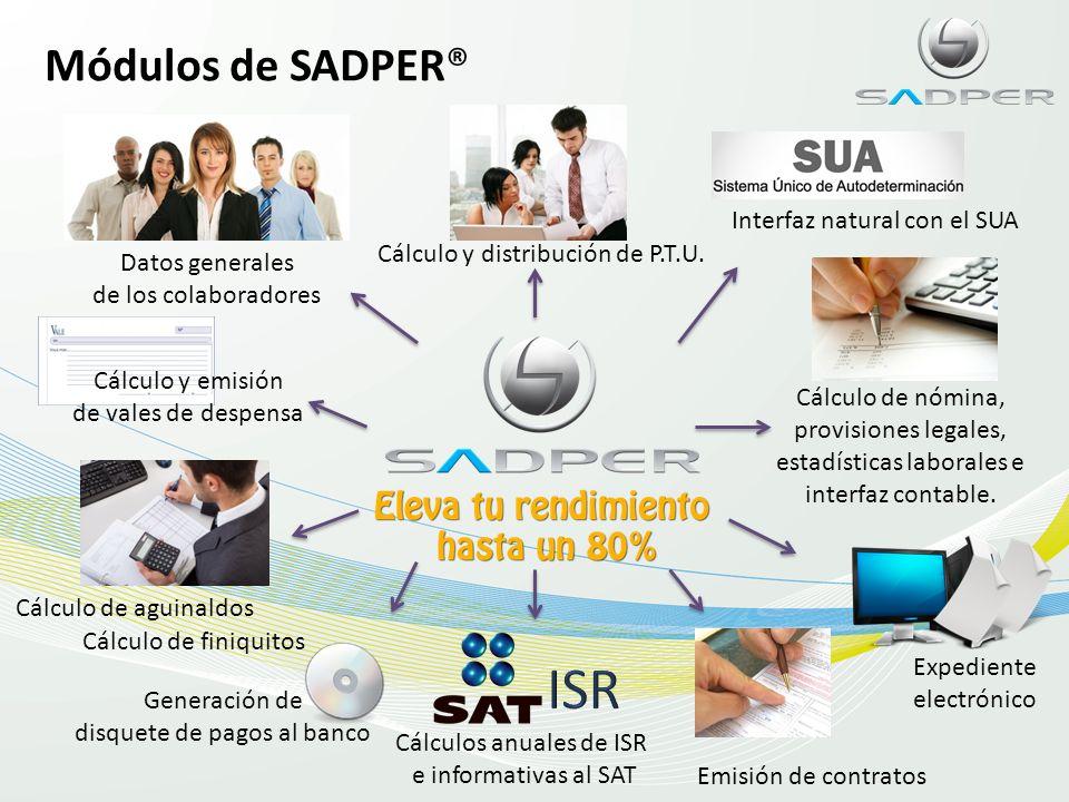 ISR Módulos de SADPER® Interfaz natural con el SUA