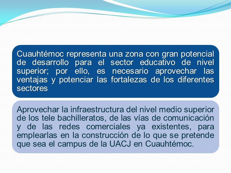 Cuauhtémoc representa una zona con gran potencial de desarrollo para el sector educativo de nivel superior; por ello, es necesario aprovechar las ventajas y potenciar las fortalezas de los diferentes sectores