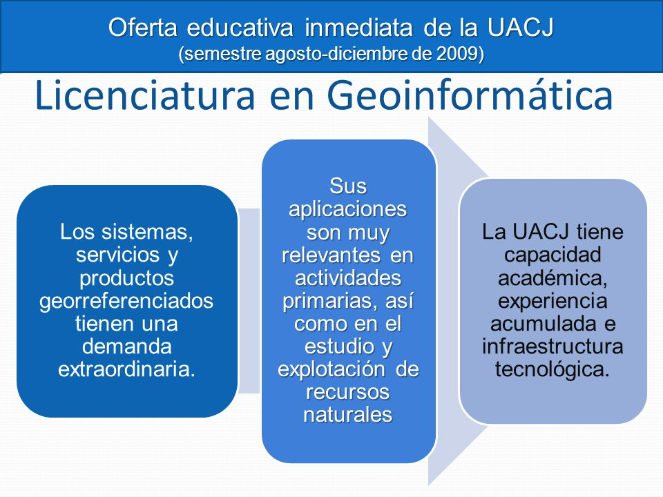 Licenciatura en Geoinformática