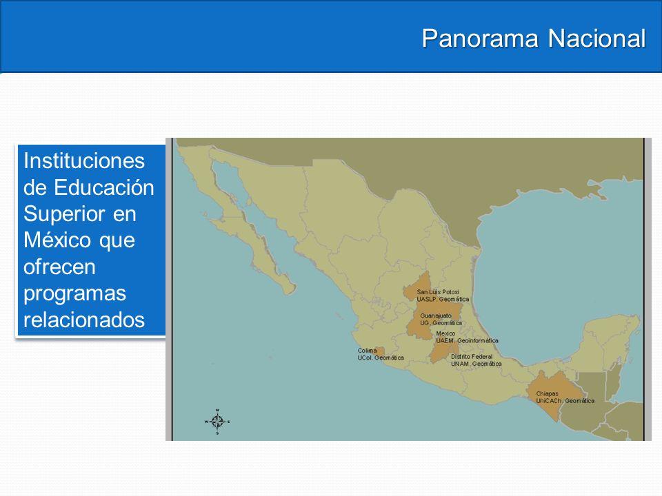 Panorama Nacional Instituciones de Educación Superior en México que ofrecen programas relacionados.