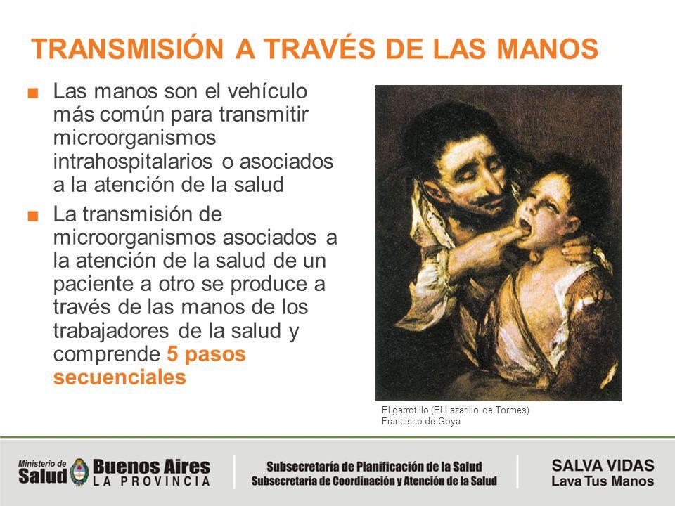 TRANSMISIÓN A TRAVÉS DE LAS MANOS