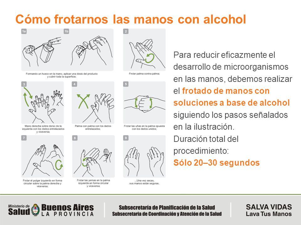 Cómo frotarnos las manos con alcohol