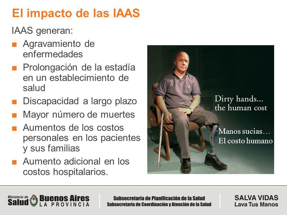 El impacto de las IAAS IAAS generan: Agravamiento de enfermedades