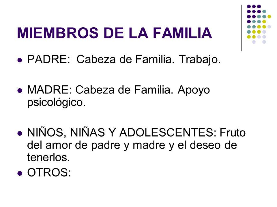 MIEMBROS DE LA FAMILIA PADRE: Cabeza de Familia. Trabajo.