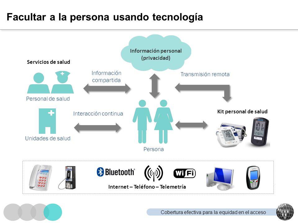 Facultar a la persona usando tecnología
