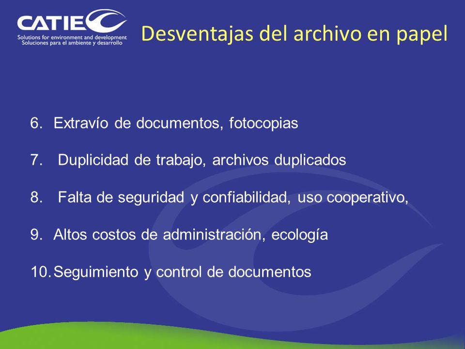 Desventajas del archivo en papel