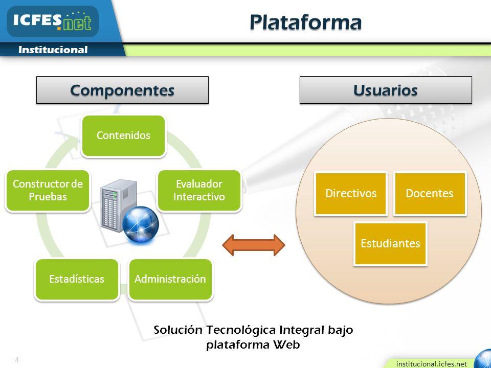 Plataforma Componentes Usuarios Directivos Docentes Estudiantes