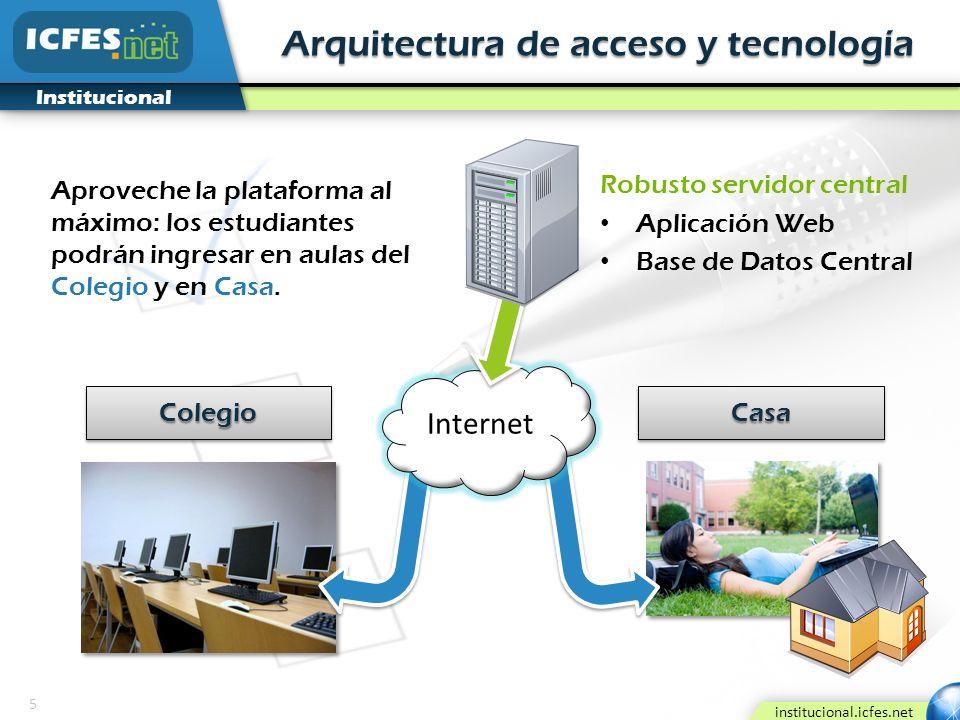 Arquitectura de acceso y tecnología